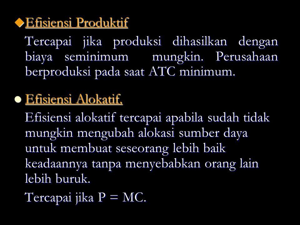 Efisiensi Produktif Tercapai jika produksi dihasilkan dengan biaya seminimum mungkin. Perusahaan berproduksi pada saat ATC minimum.