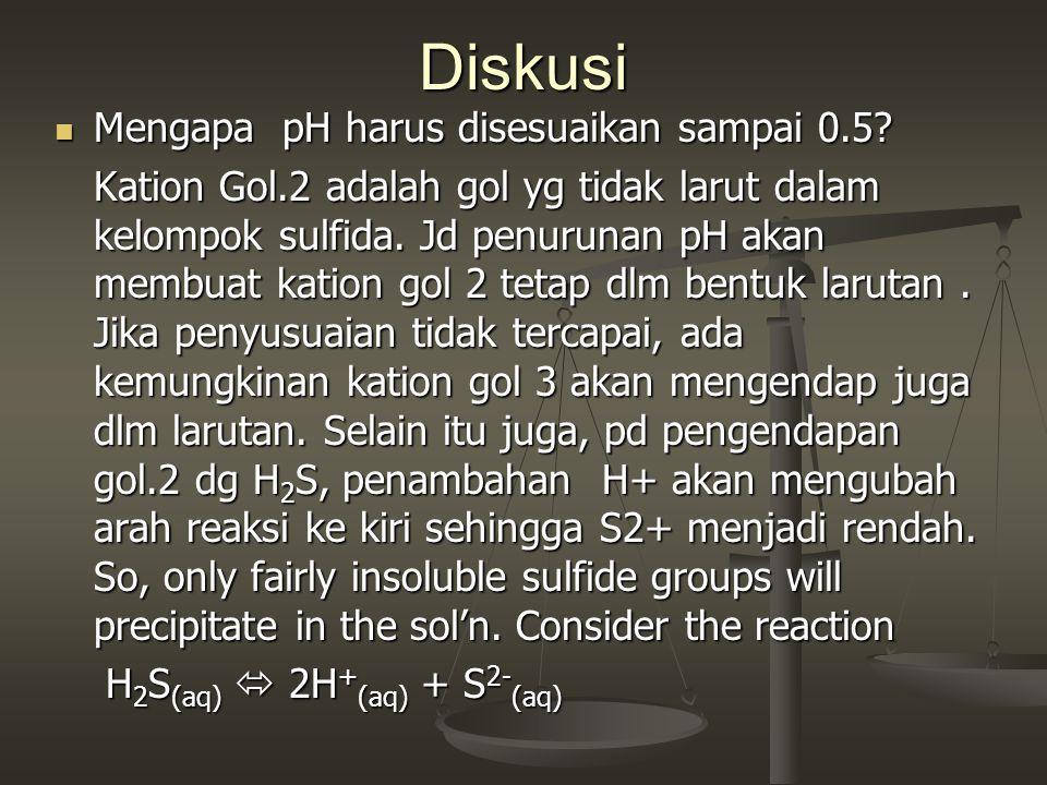 Diskusi Mengapa pH harus disesuaikan sampai 0.5