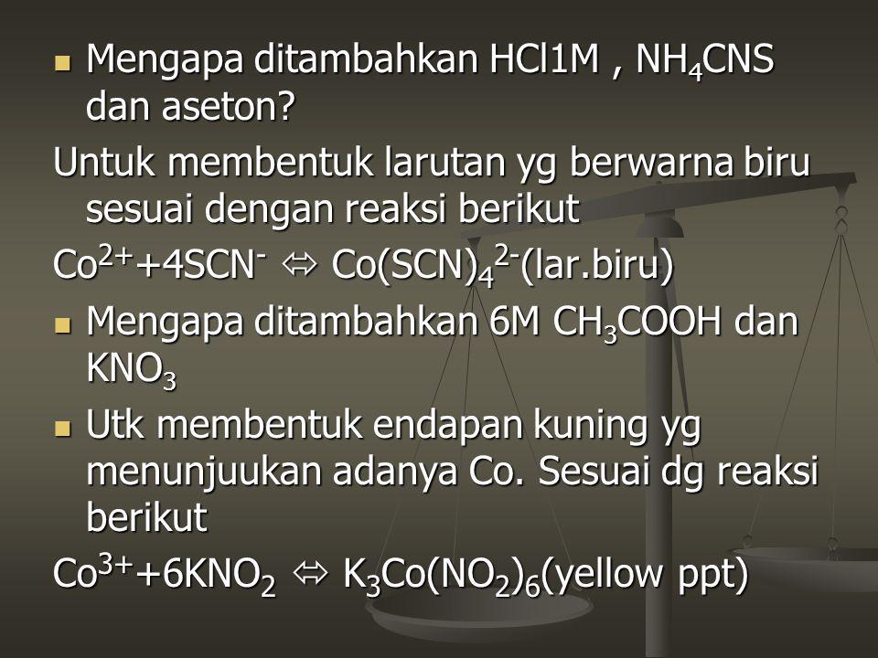 Mengapa ditambahkan HCl1M , NH4CNS dan aseton