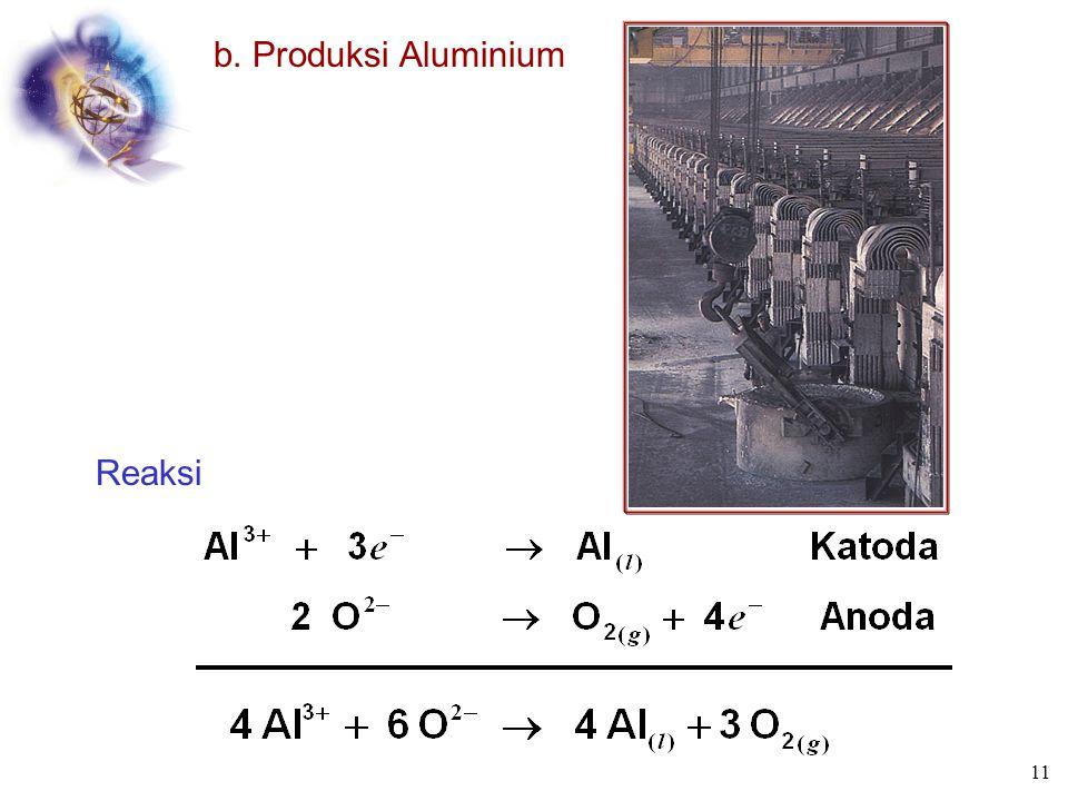 b. Produksi Aluminium Reaksi 11