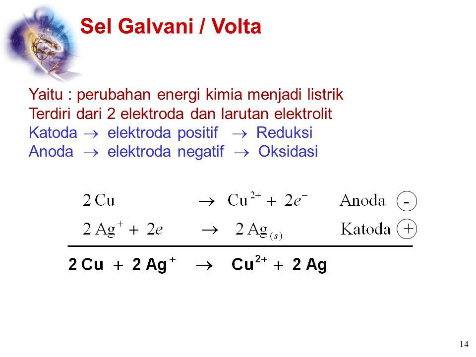 Sel Galvani / Volta - + Yaitu : perubahan energi kimia menjadi listrik