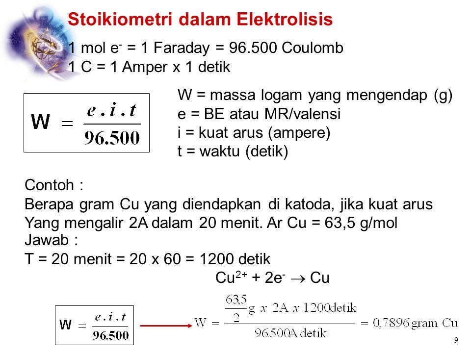 Stoikiometri dalam Elektrolisis