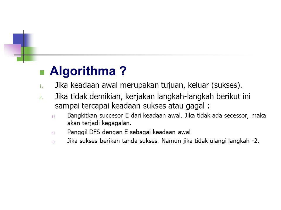 Algorithma Jika keadaan awal merupakan tujuan, keluar (sukses).