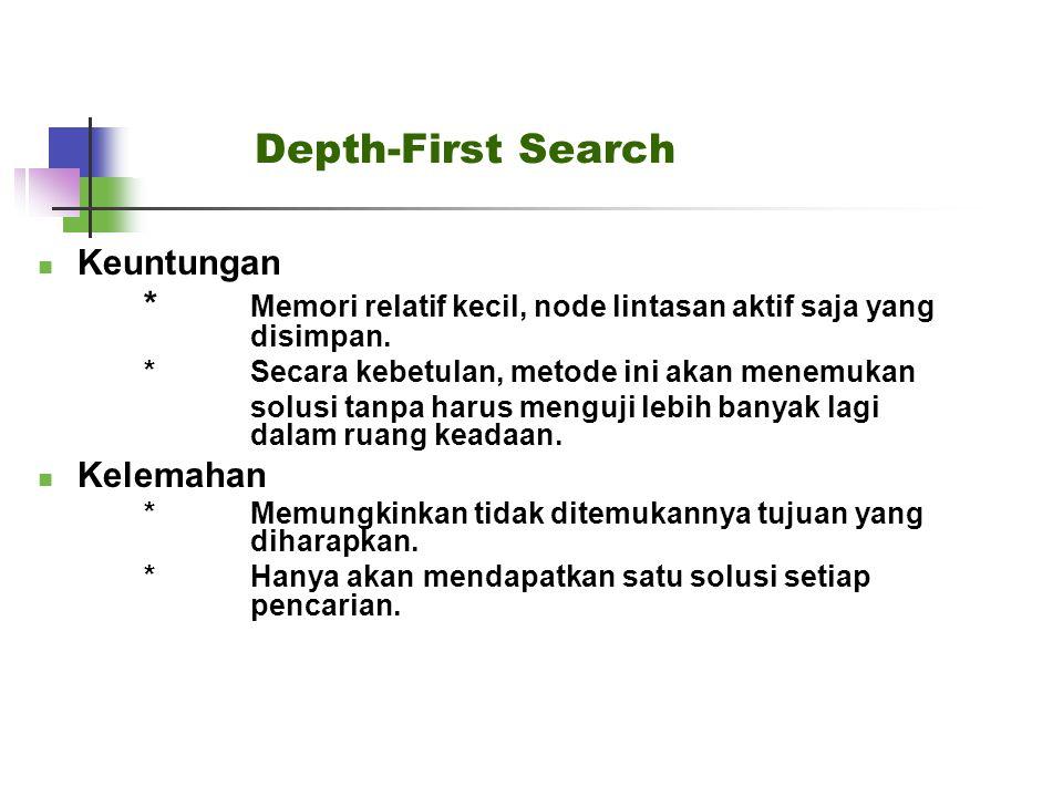 Depth-First Search Keuntungan