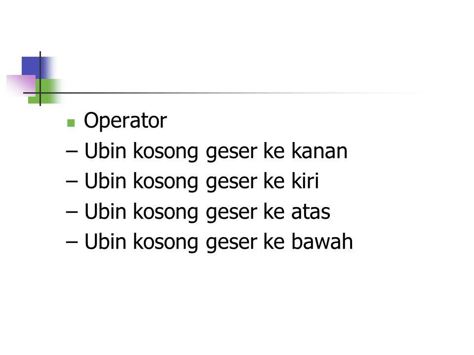 Operator – Ubin kosong geser ke kanan. – Ubin kosong geser ke kiri.