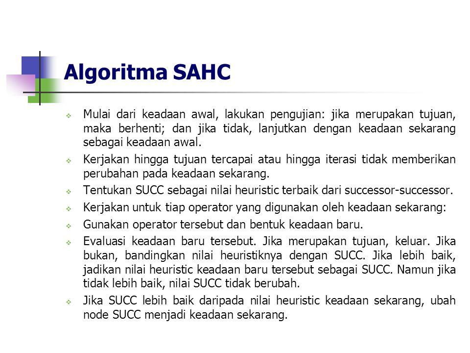 Algoritma SAHC