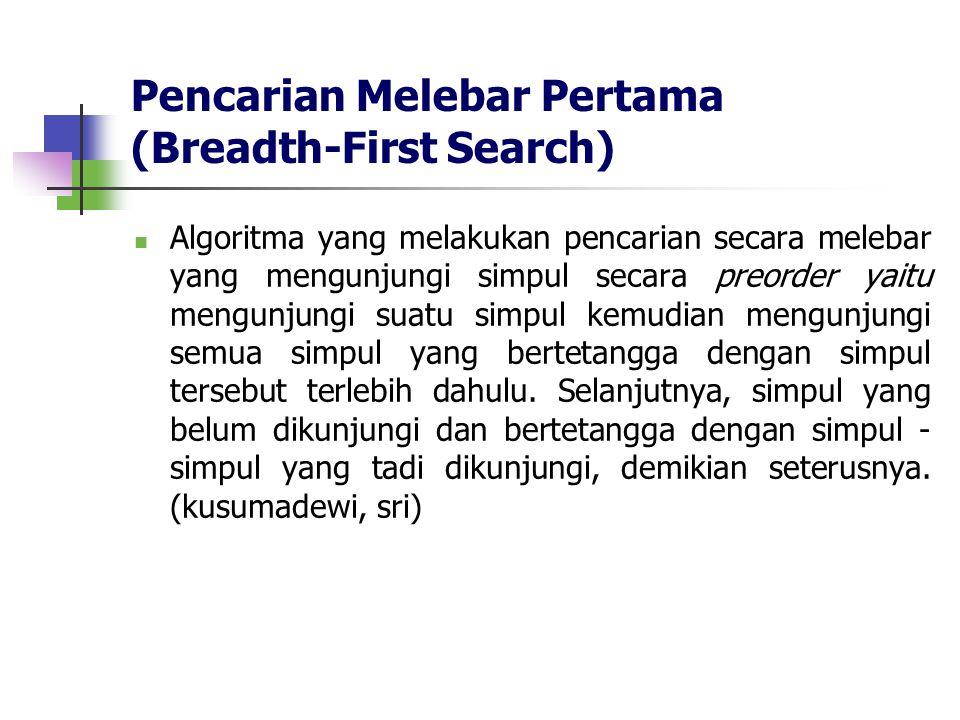 Pencarian Melebar Pertama (Breadth-First Search)