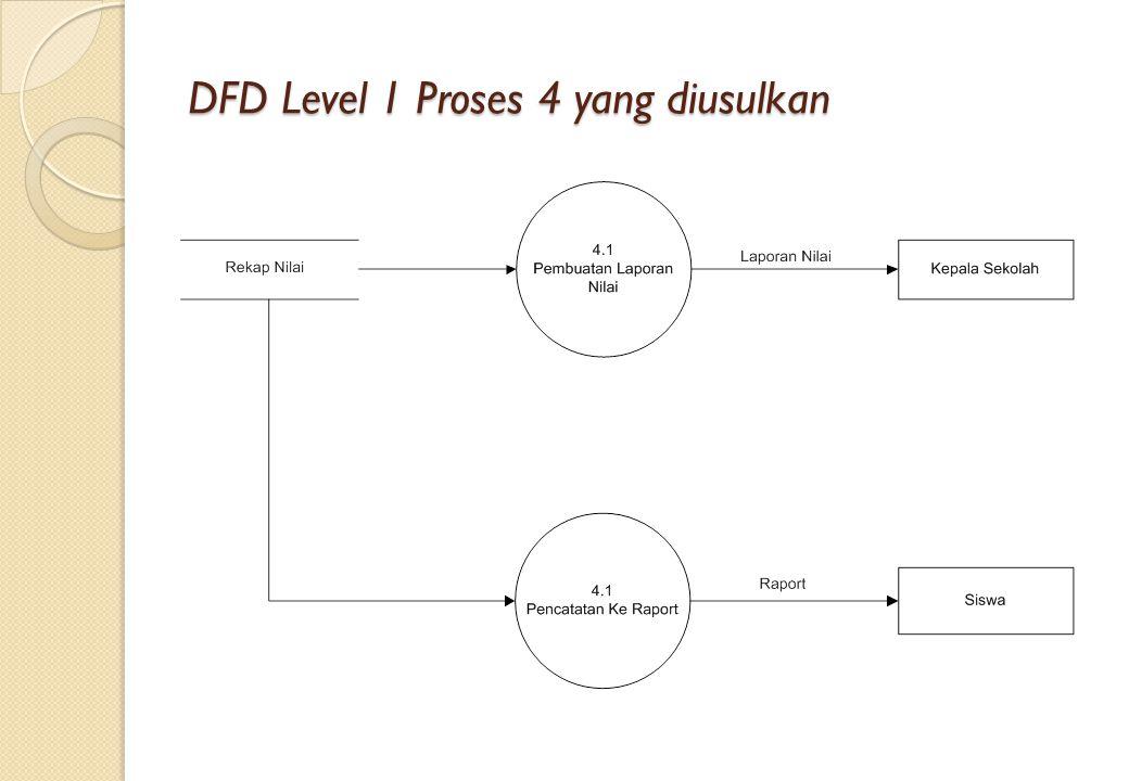 DFD Level 1 Proses 4 yang diusulkan