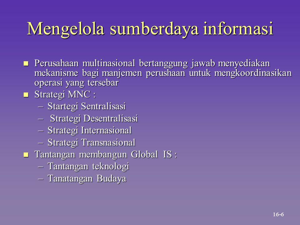 Mengelola sumberdaya informasi