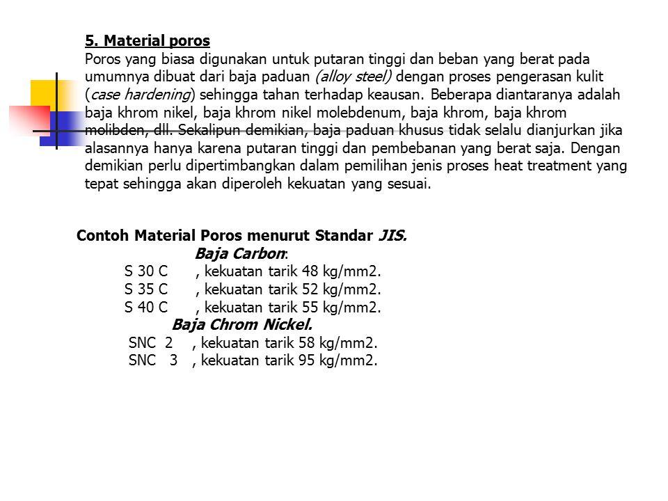 Contoh Material Poros menurut Standar JIS. Baja Carbon: