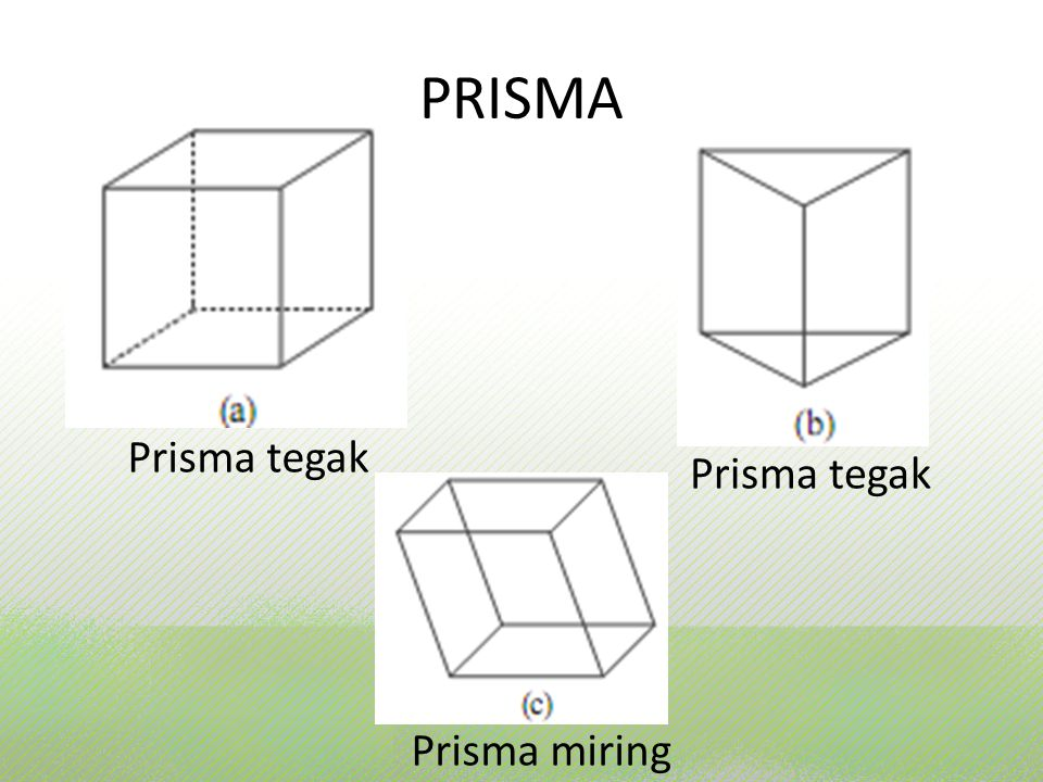 PRISMA Prisma tegak Prisma tegak Prisma miring