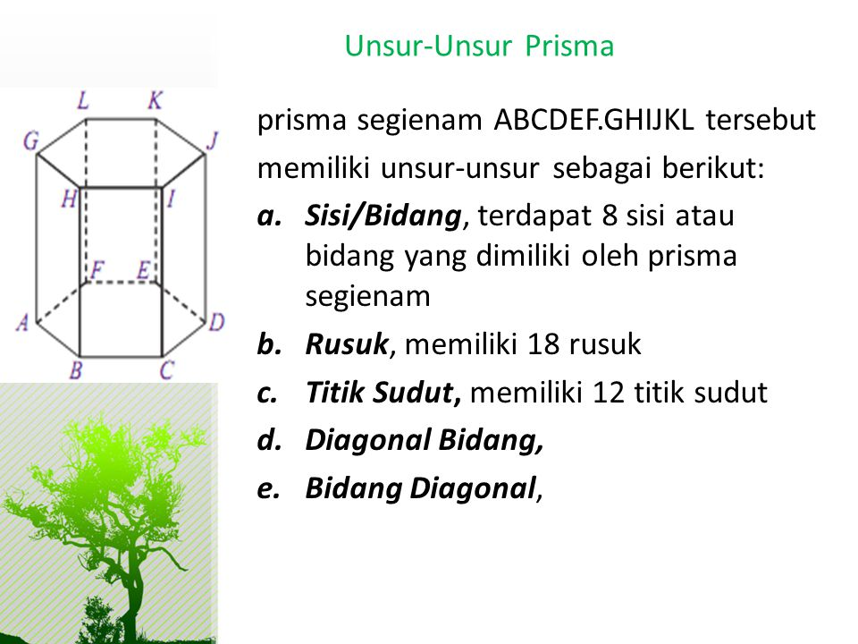 Unsur-Unsur Prisma prisma segienam ABCDEF.GHIJKL tersebut. memiliki unsur-unsur sebagai berikut:
