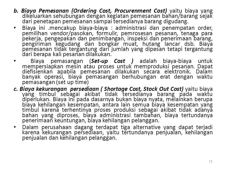 b. Biaya Pemesanan (Ordering Cost, Procurenment Cost) yaitu biaya yang dikeluarkan sehubungan dengan kegiatan pemesanan bahan/barang sejak dari penetapan pemesanan sampai tersedianya barang digudang.