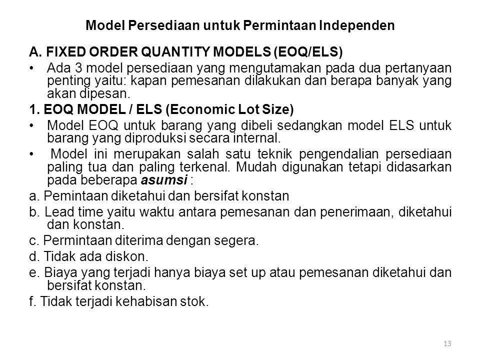 Model Persediaan untuk Permintaan Independen