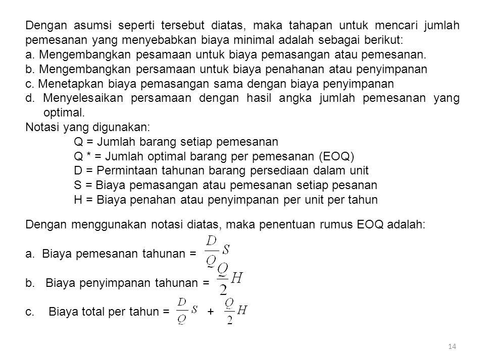 Dengan asumsi seperti tersebut diatas, maka tahapan untuk mencari jumlah pemesanan yang menyebabkan biaya minimal adalah sebagai berikut: