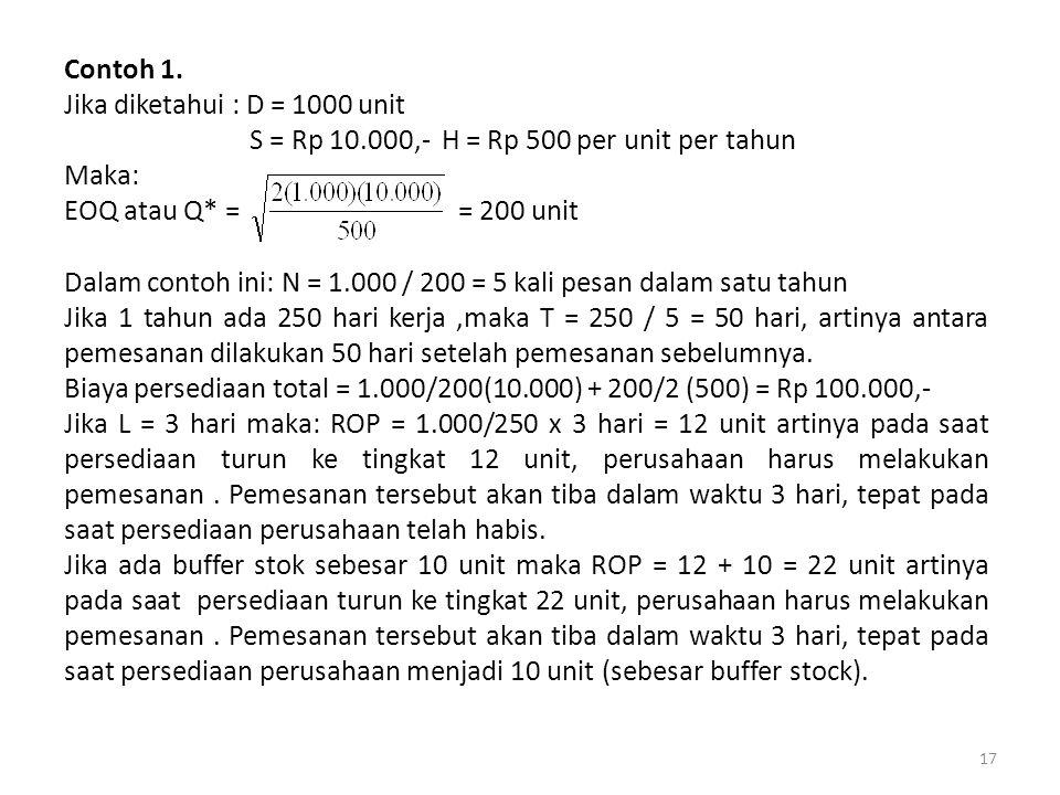 Contoh 1. Jika diketahui : D = 1000 unit. S = Rp 10.000,- H = Rp 500 per unit per tahun. Maka:
