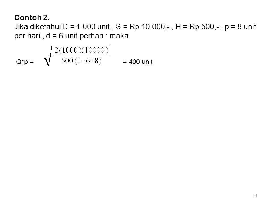 Contoh 2. Jika diketahui D = 1.000 unit , S = Rp 10.000,- , H = Rp 500,- , p = 8 unit per hari , d = 6 unit perhari : maka.