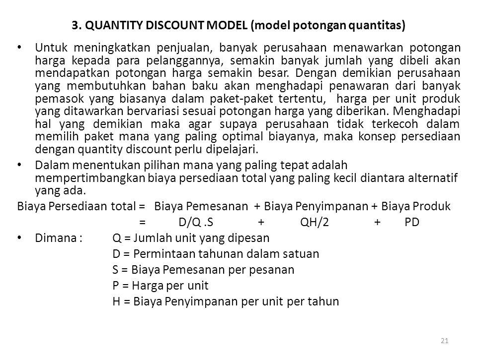 3. QUANTITY DISCOUNT MODEL (model potongan quantitas)