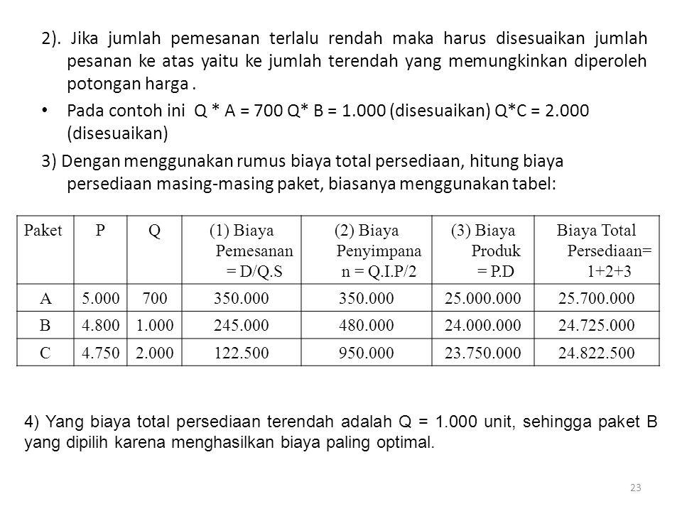 2). Jika jumlah pemesanan terlalu rendah maka harus disesuaikan jumlah pesanan ke atas yaitu ke jumlah terendah yang memungkinkan diperoleh potongan harga .