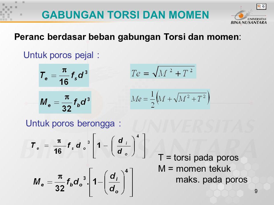 GABUNGAN TORSI DAN MOMEN