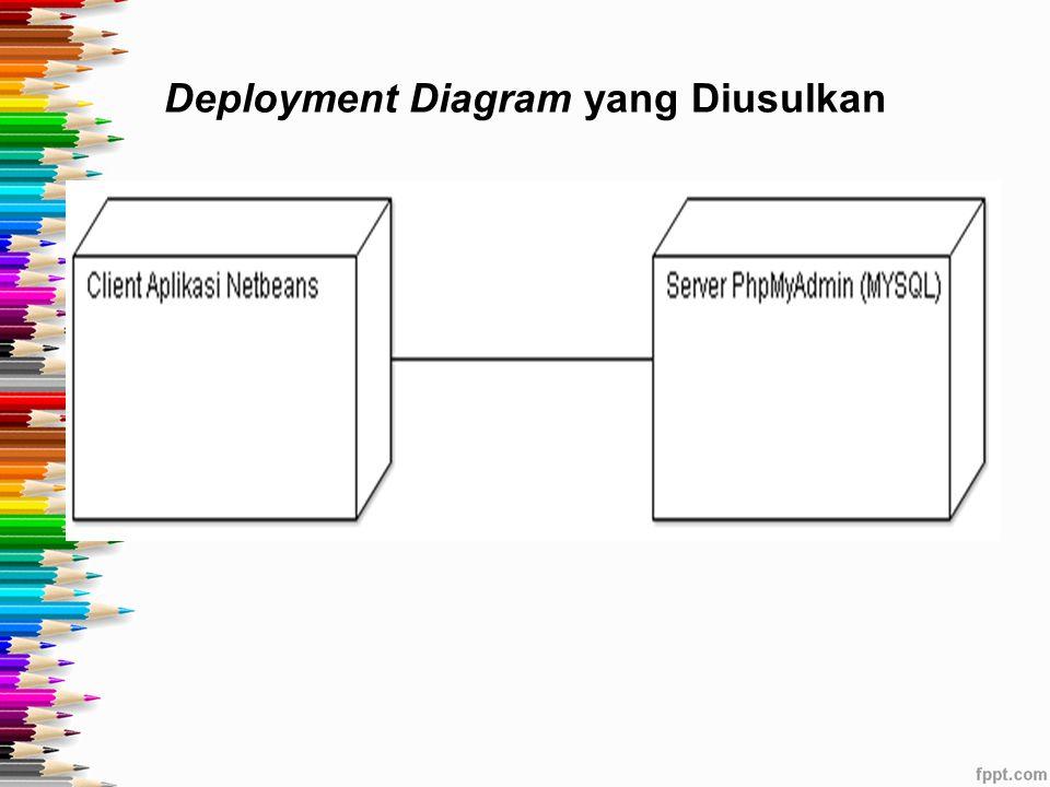 Deployment Diagram yang Diusulkan