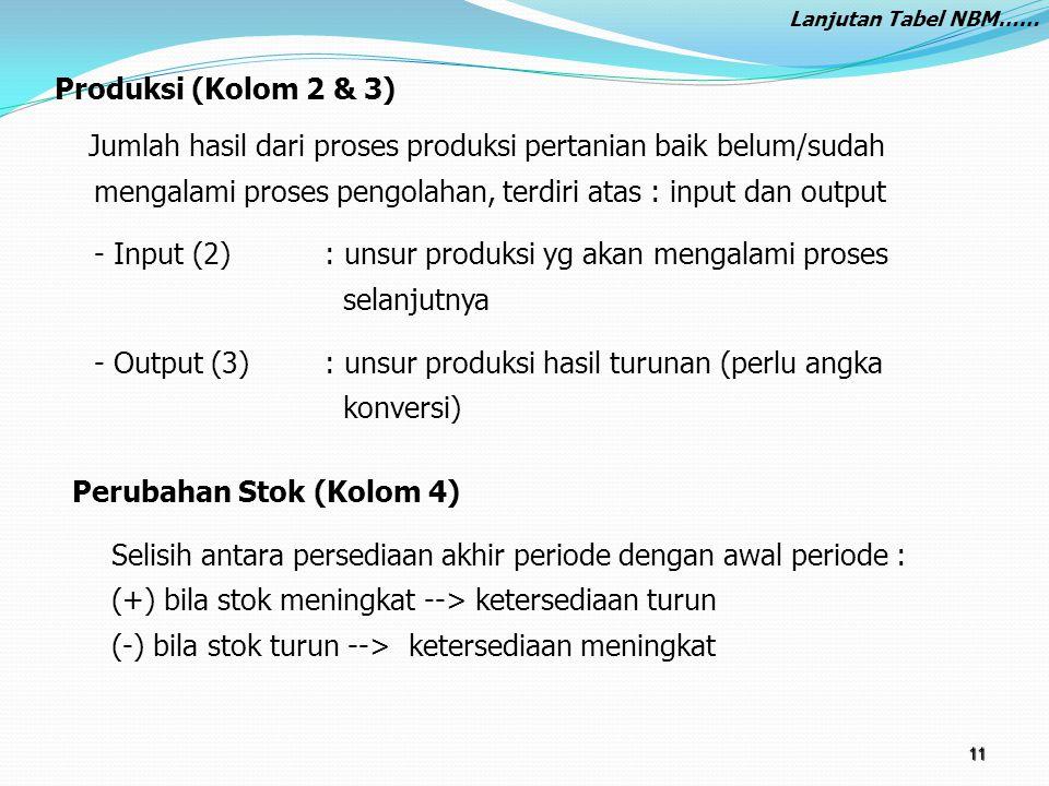 - Input (2) : unsur produksi yg akan mengalami proses selanjutnya