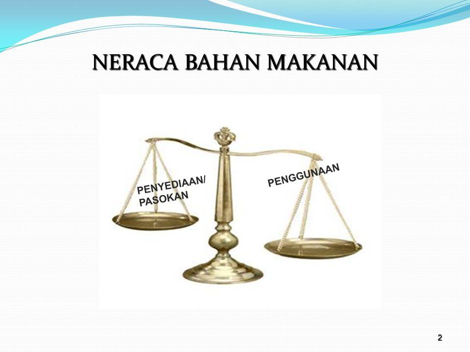 NERACA BAHAN MAKANAN PENGGUNAAN PENYEDIAAN/PASOKAN 2