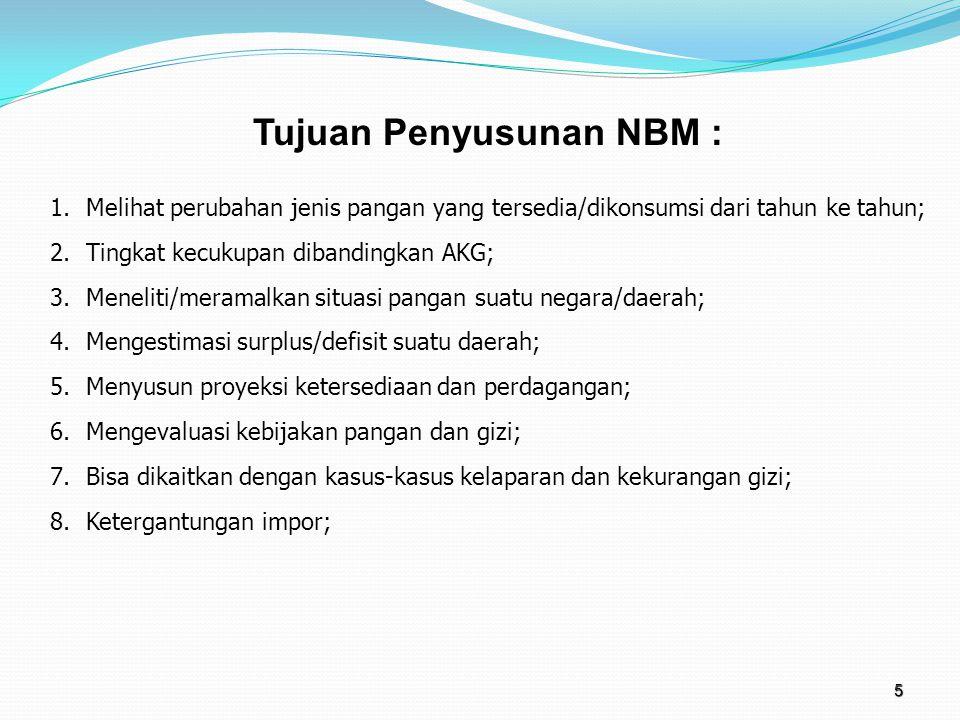 Tujuan Penyusunan NBM :