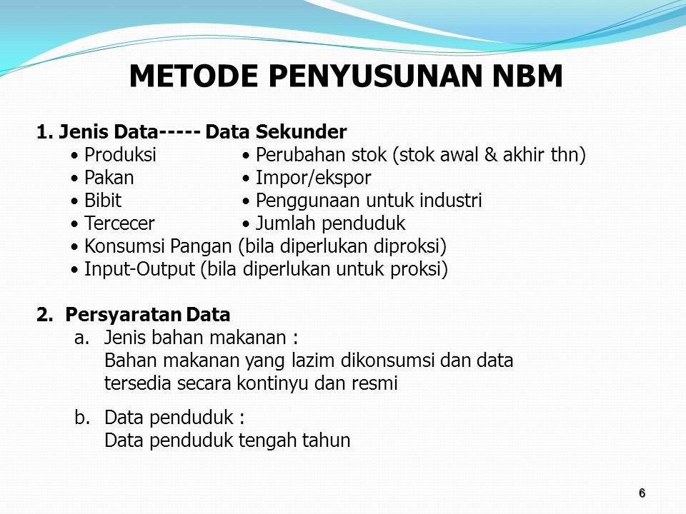 METODE PENYUSUNAN NBM 1. Jenis Data----- Data Sekunder