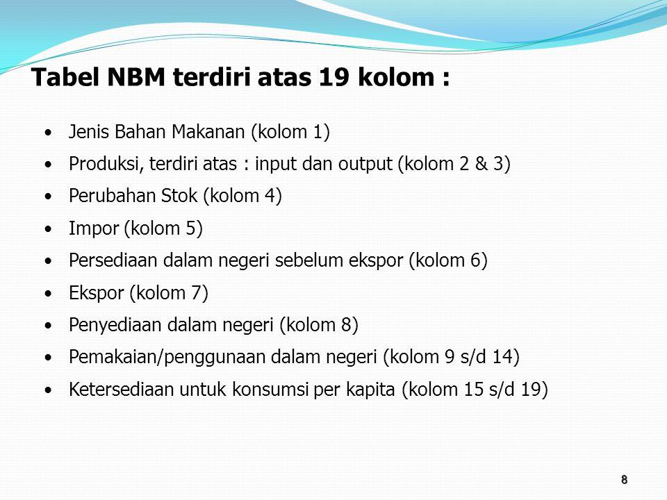 Tabel NBM terdiri atas 19 kolom :