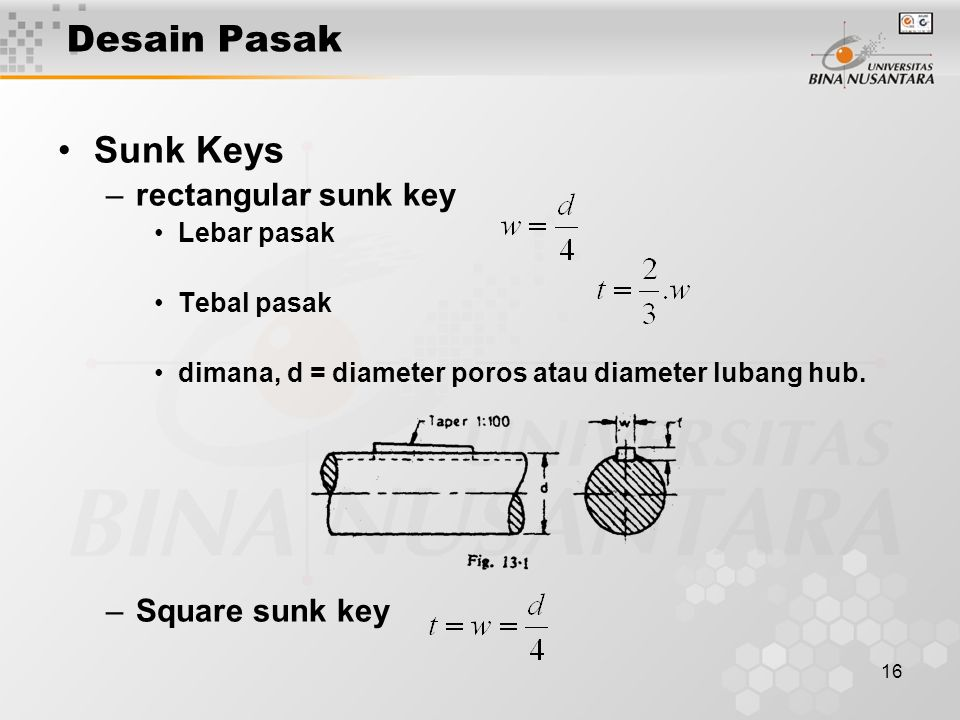Desain Pasak Sunk Keys rectangular sunk key Square sunk key