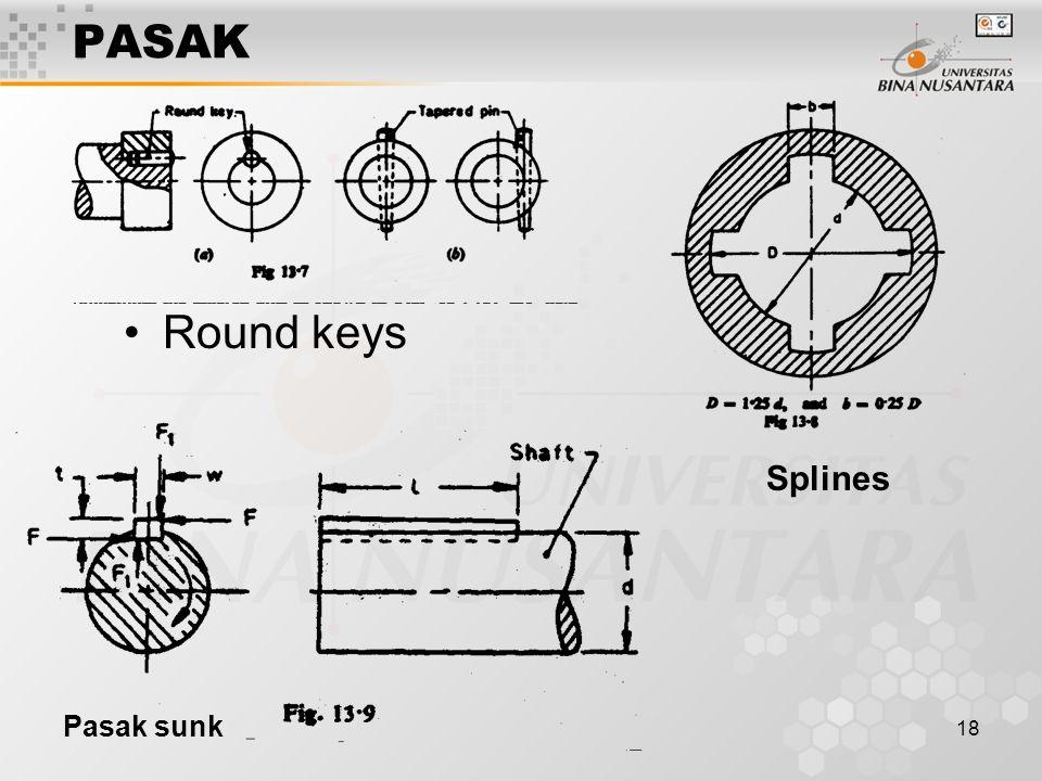 PASAK Round keys Splines Pasak sunk