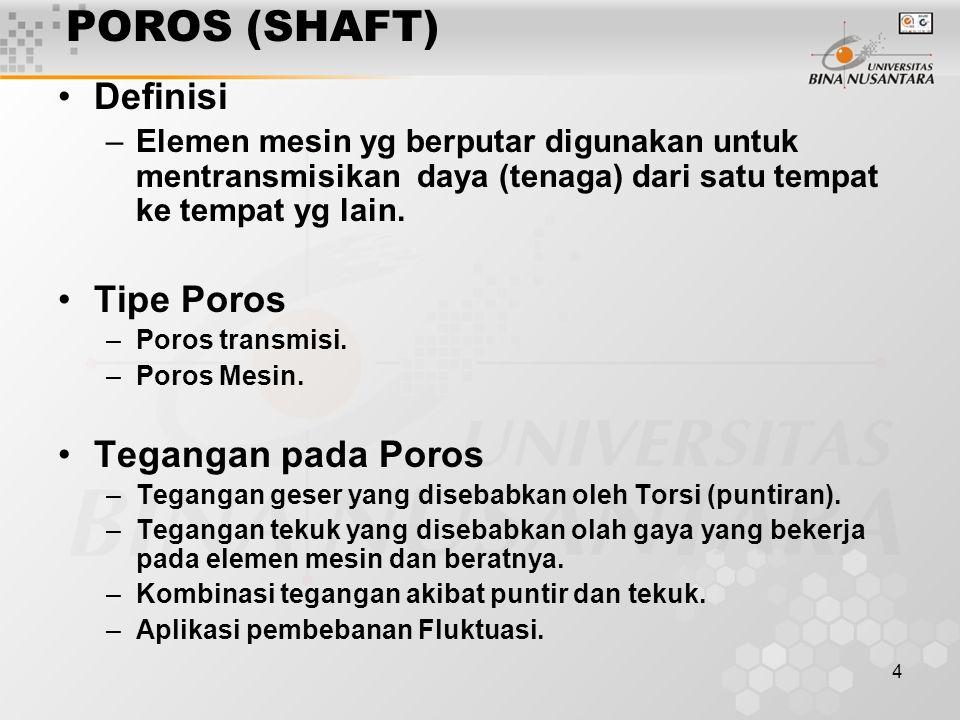 POROS (SHAFT) Definisi Tipe Poros Tegangan pada Poros