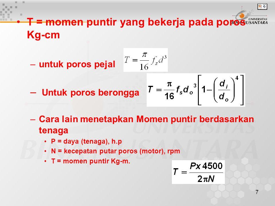T = momen puntir yang bekerja pada poros Kg-cm