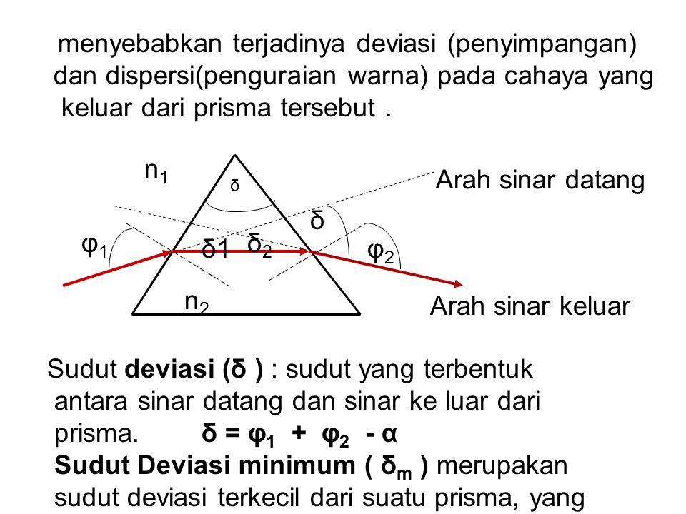 Sudut deviasi (δ ) : sudut yang terbentuk