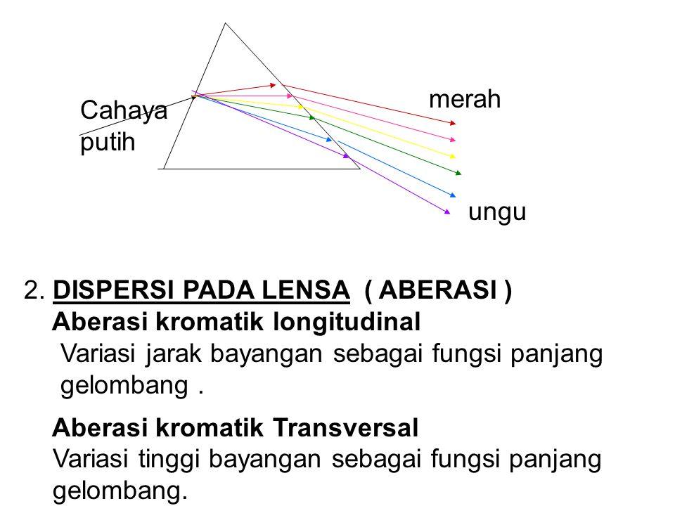 merah Cahaya putih. ungu. 2. DISPERSI PADA LENSA ( ABERASI ) Aberasi kromatik longitudinal.