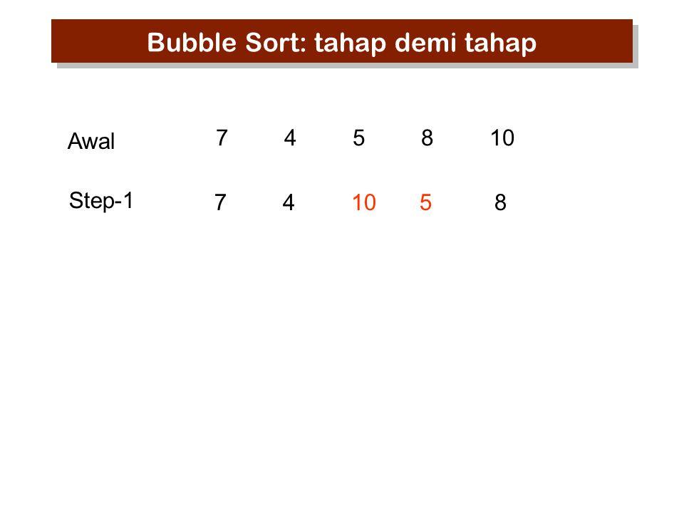 Bubble Sort: tahap demi tahap