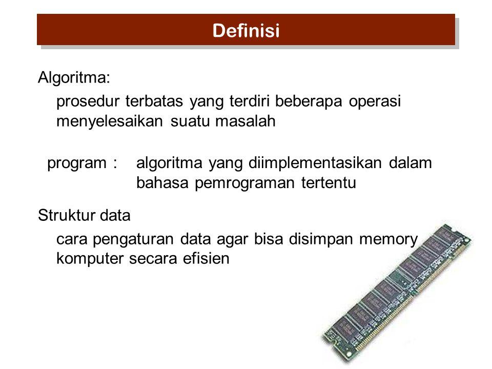 Definisi Algoritma: prosedur terbatas yang terdiri beberapa operasi menyelesaikan suatu masalah. Struktur data.