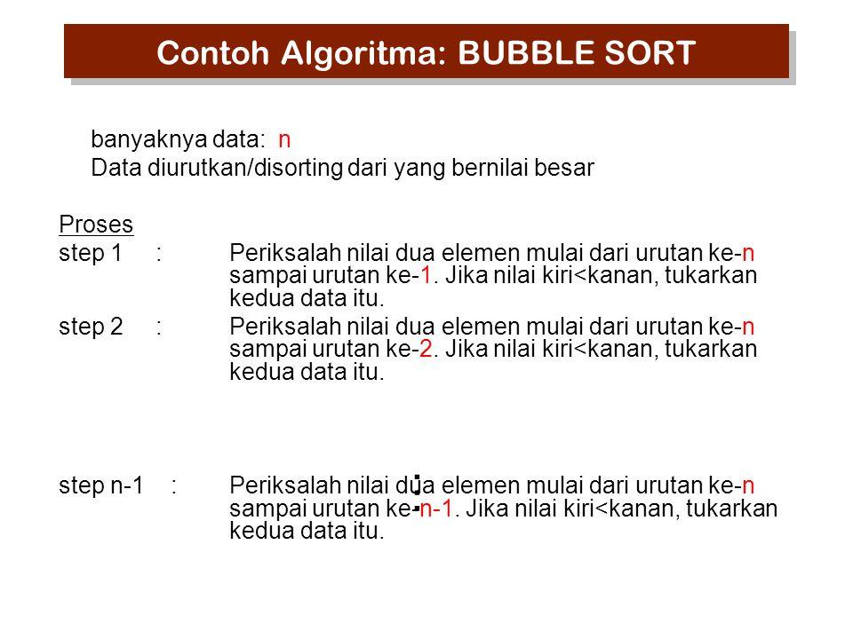 Contoh Algoritma: BUBBLE SORT