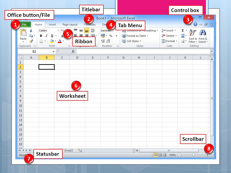 Titlebar Control box. Office button/File. 2. 3. 1. 4. Tab Menu. 5. Ribbon. 6. Worksheet. Scrollbar.