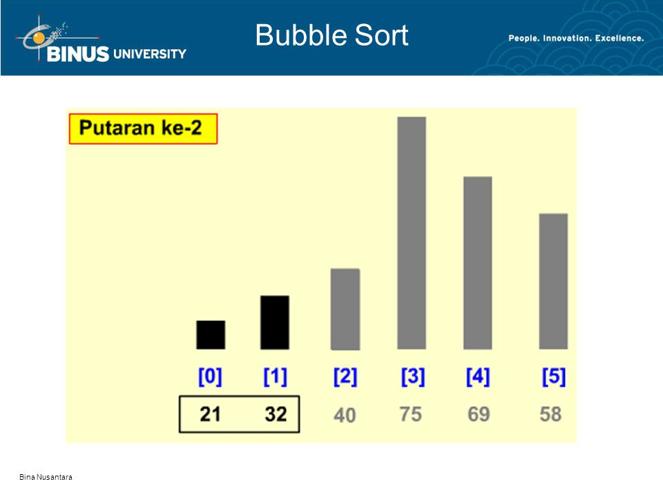 Bubble Sort Bina Nusantara