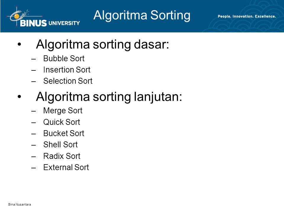 Algoritma sorting dasar: