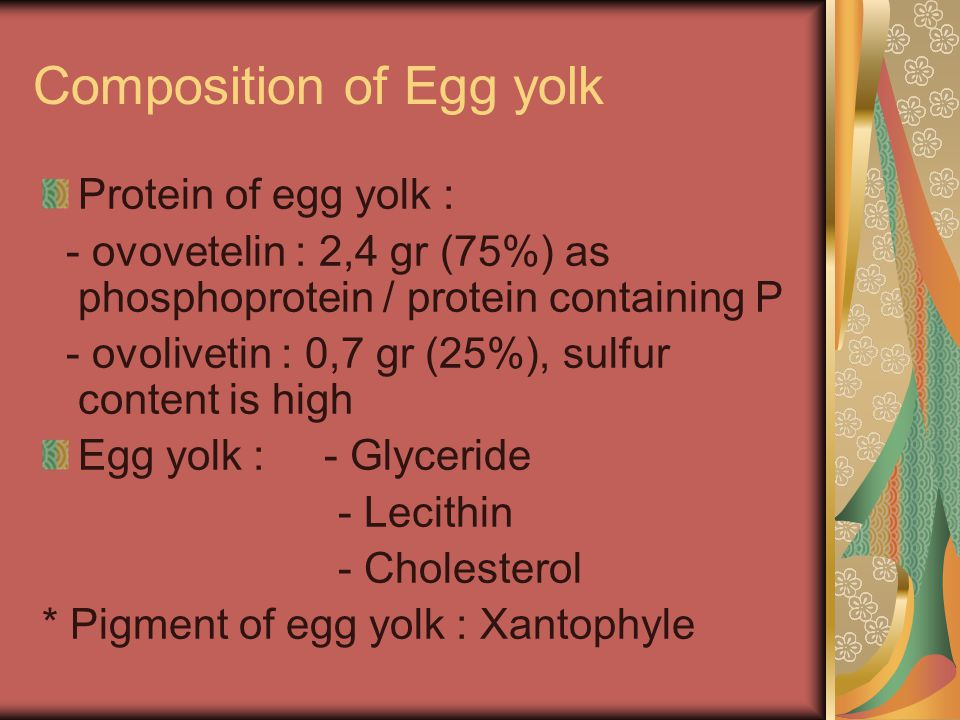 Composition of Egg yolk