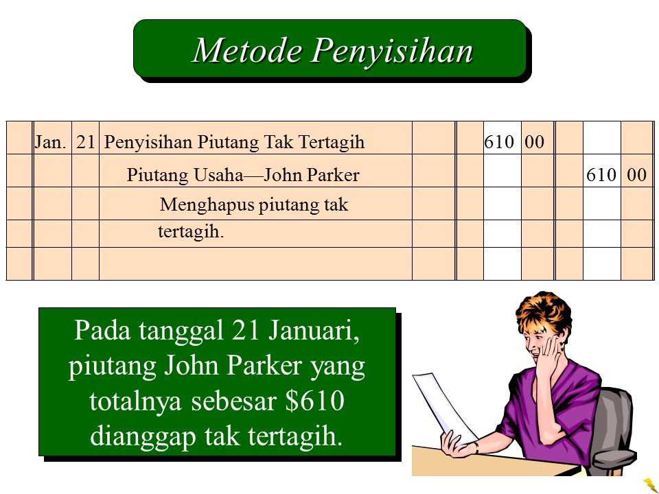 Metode Penyisihan Jan. 21 Penyisihan Piutang Tak Tertagih 610 00. Piutang Usaha—John Parker 610 00.