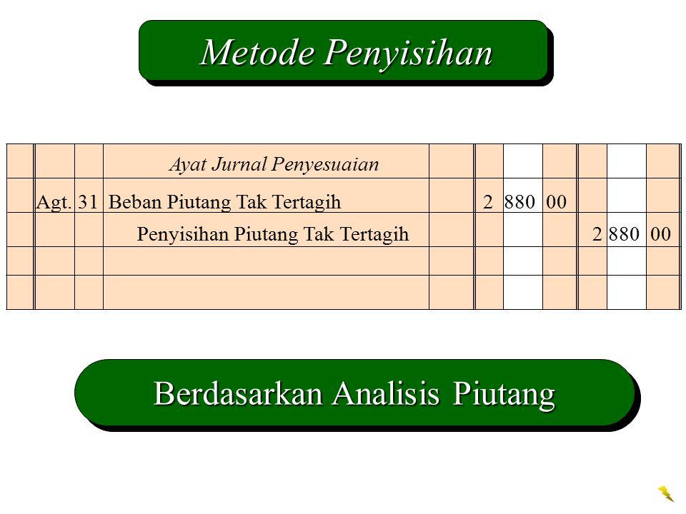 Berdasarkan Analisis Piutang