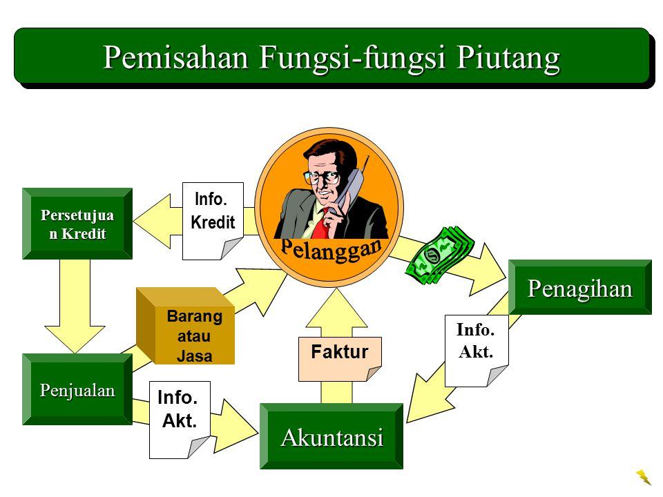 Pemisahan Fungsi-fungsi Piutang