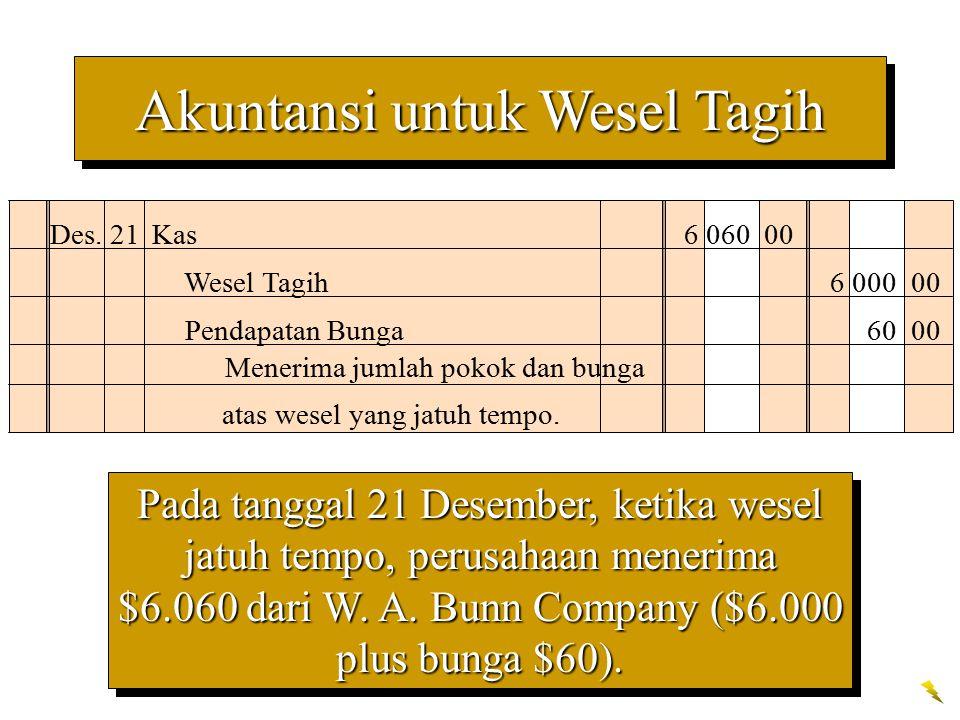Akuntansi untuk Wesel Tagih