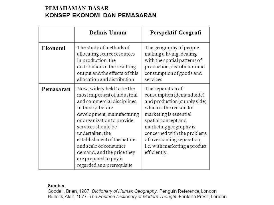 Definis Umum Perspektif Geografi