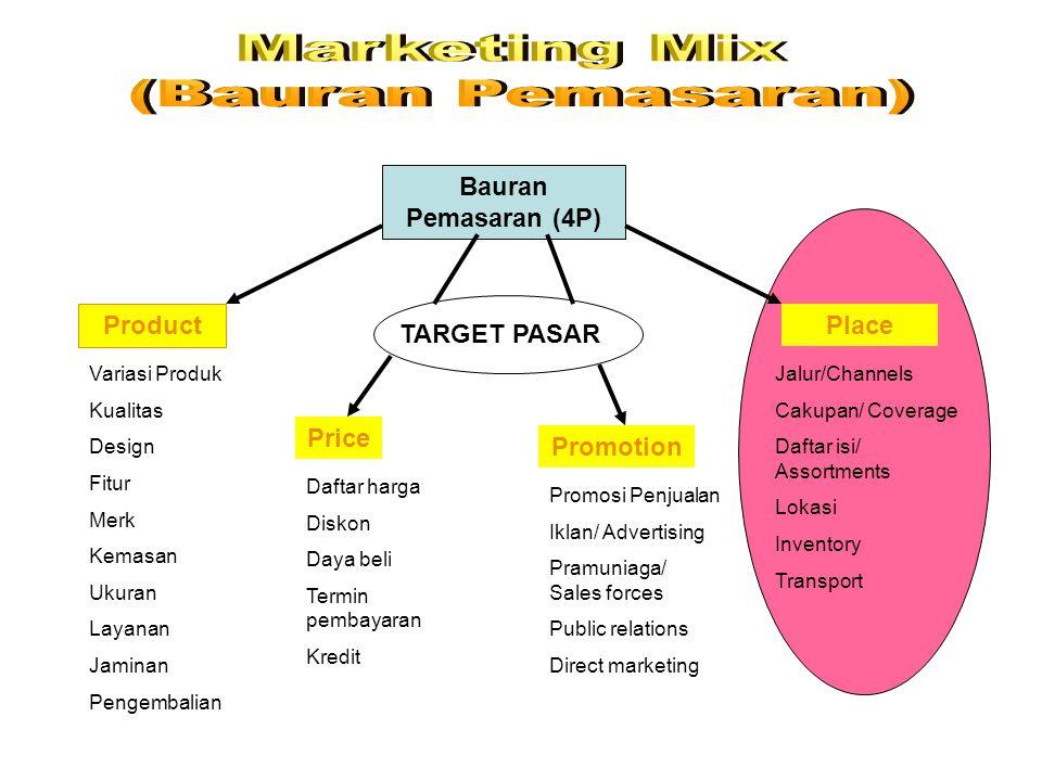 Marketing Mix (Bauran Pemasaran) Bauran Pemasaran (4P) Product Place