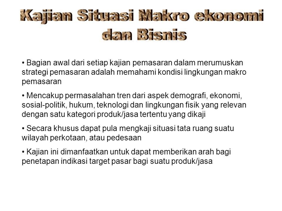 Kajian Situasi Makro ekonomi